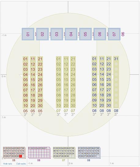 Powerful Rack Layout